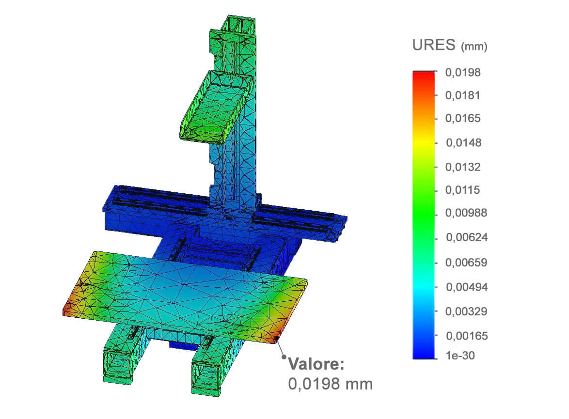 Analisi FEM su CompactMark G7