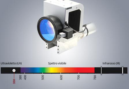 Thumbs-LaserUV002 Fly UV